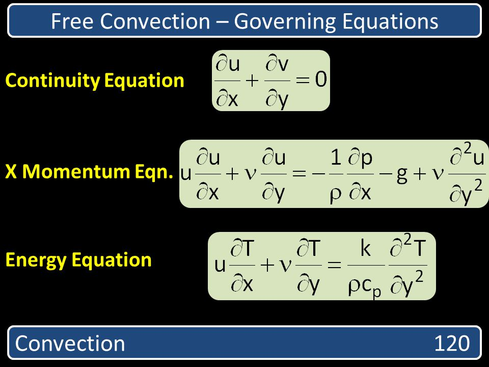 Free Convection – Governing Equations