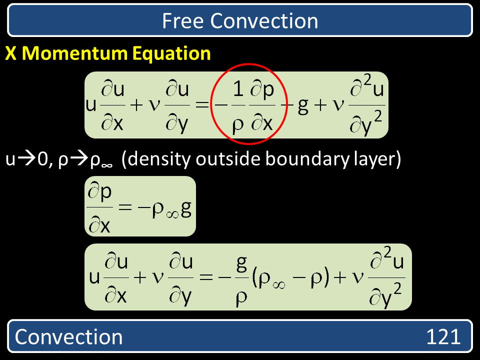 Free Convection Convection 121 X Momentum Equation