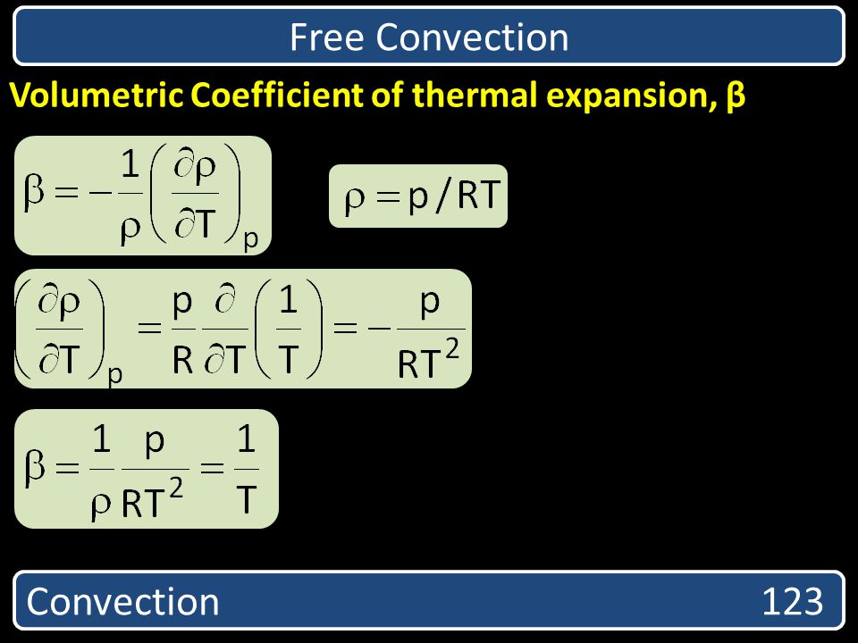 Free Convection Convection 123