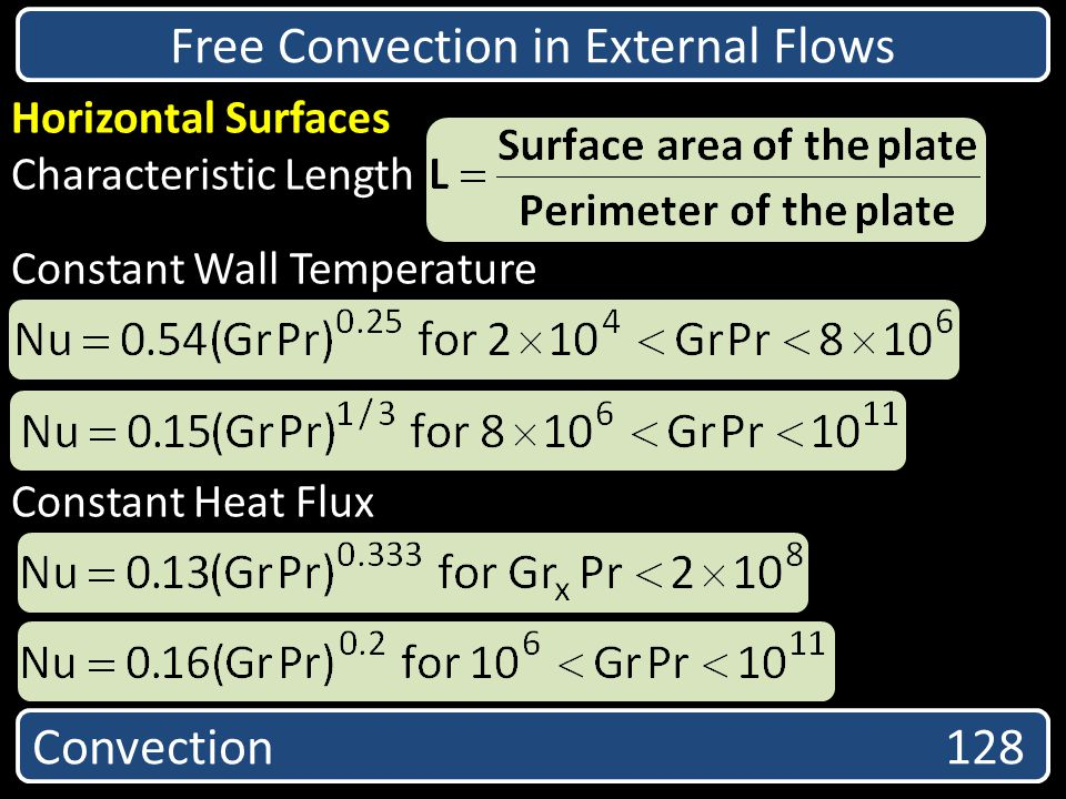 Free Convection in External Flows