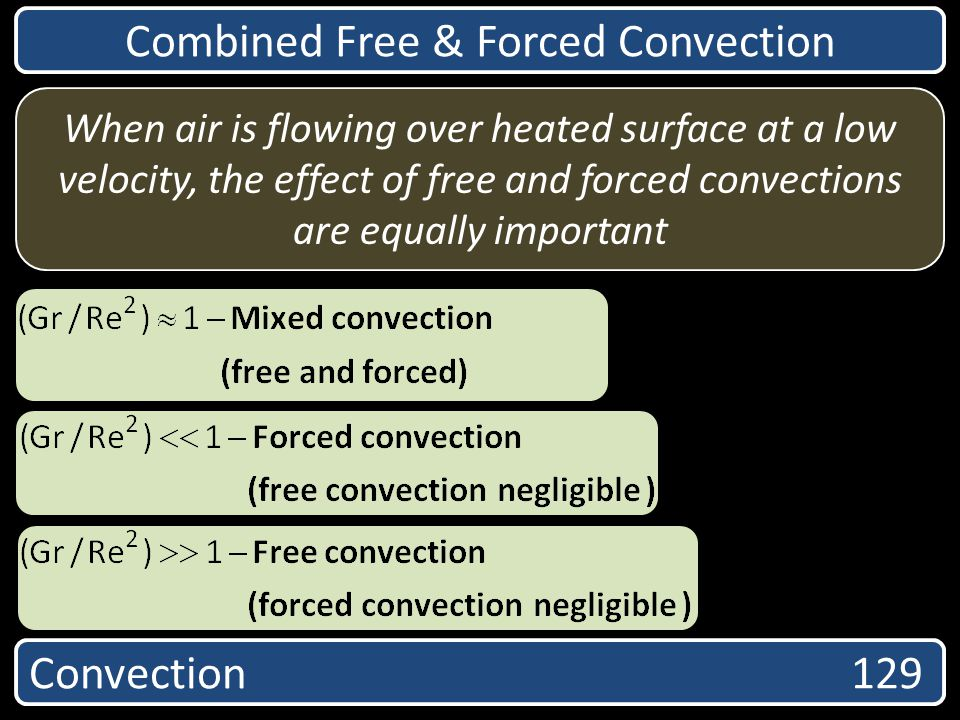 Combined Free & Forced Convection