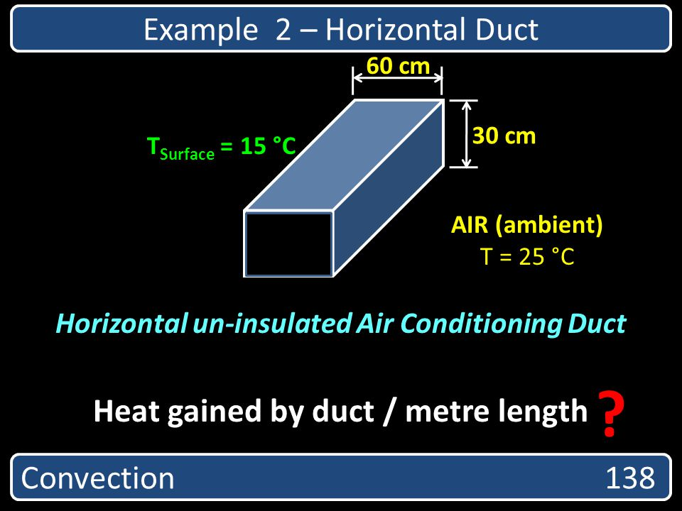 Example 2 – Horizontal Duct Heat gained by duct / metre length