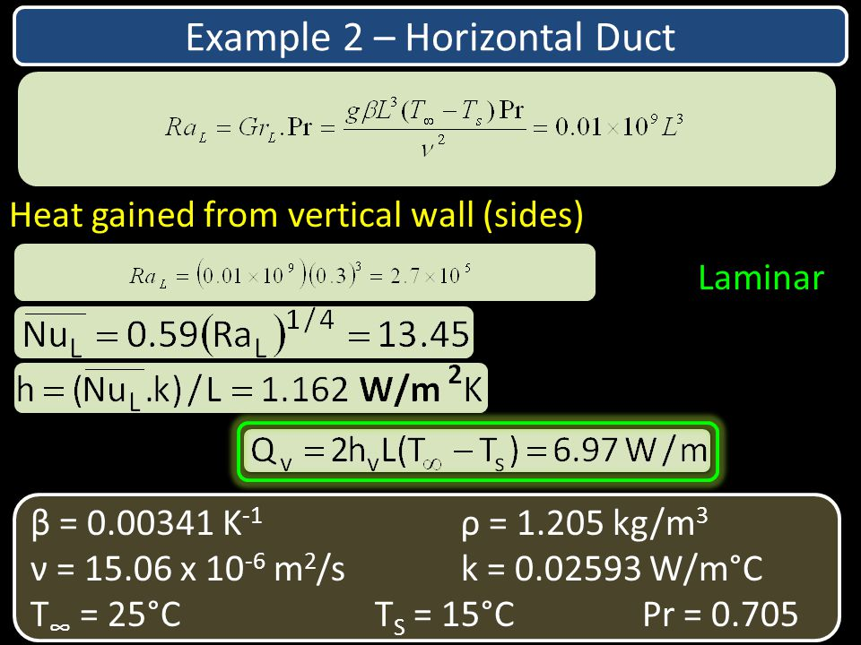 Example 2 – Horizontal Duct