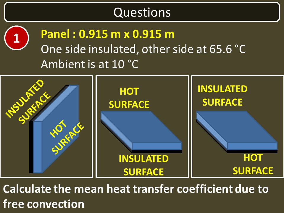 Questions 1. Panel : 0.915 m x 0.915 m. One side insulated, other side at 65.6 °C. Ambient is at 10 °C.