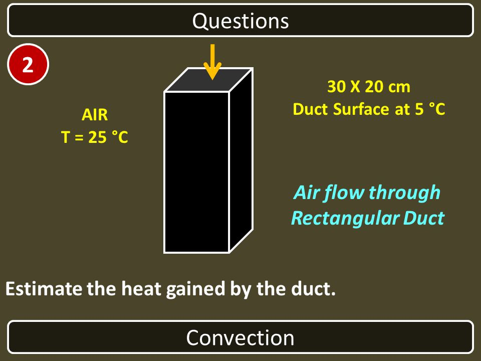 Air flow through Rectangular Duct