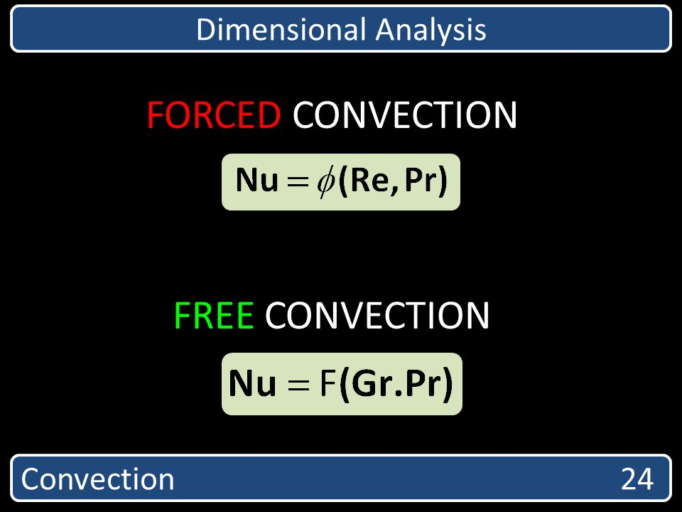 Dimensional Analysis FORCED CONVECTION FREE CONVECTION Convection 24
