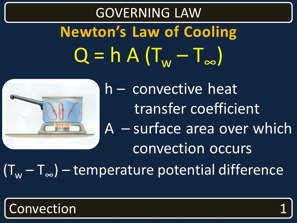 Newton's Law of Cooling Q = h A (Tw – T∞)