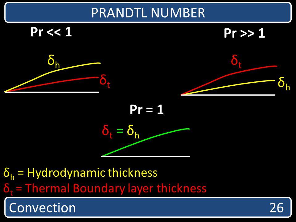 PRANDTL NUMBER Pr << 1 Pr >> 1 δt δh δt δh Pr = 1 δt = δh