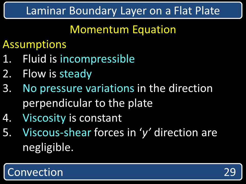 Laminar Boundary Layer on a Flat Plate