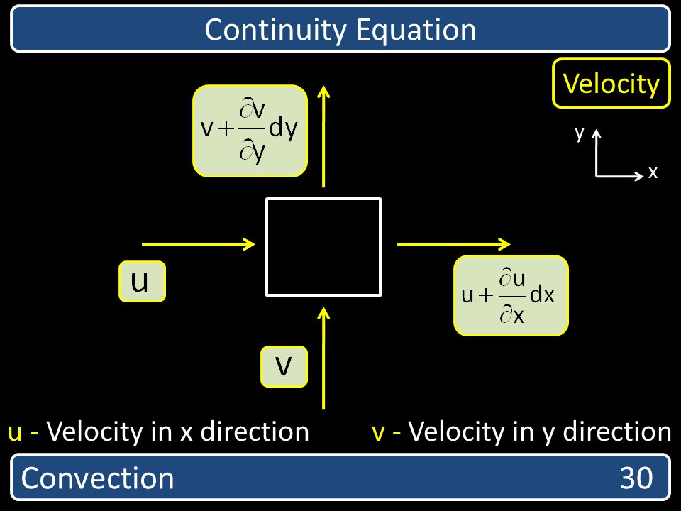 Continuity Equation Convection 30 Velocity