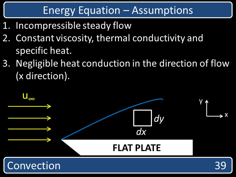 Energy Equation – Assumptions