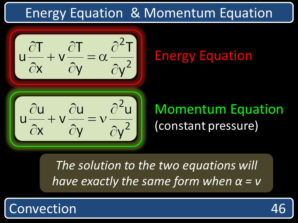 Energy Equation & Momentum Equation