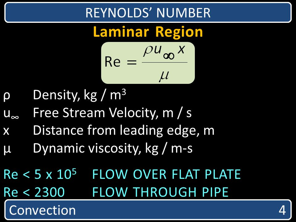 Laminar Region REYNOLDS' NUMBER ρ Density, kg / m3