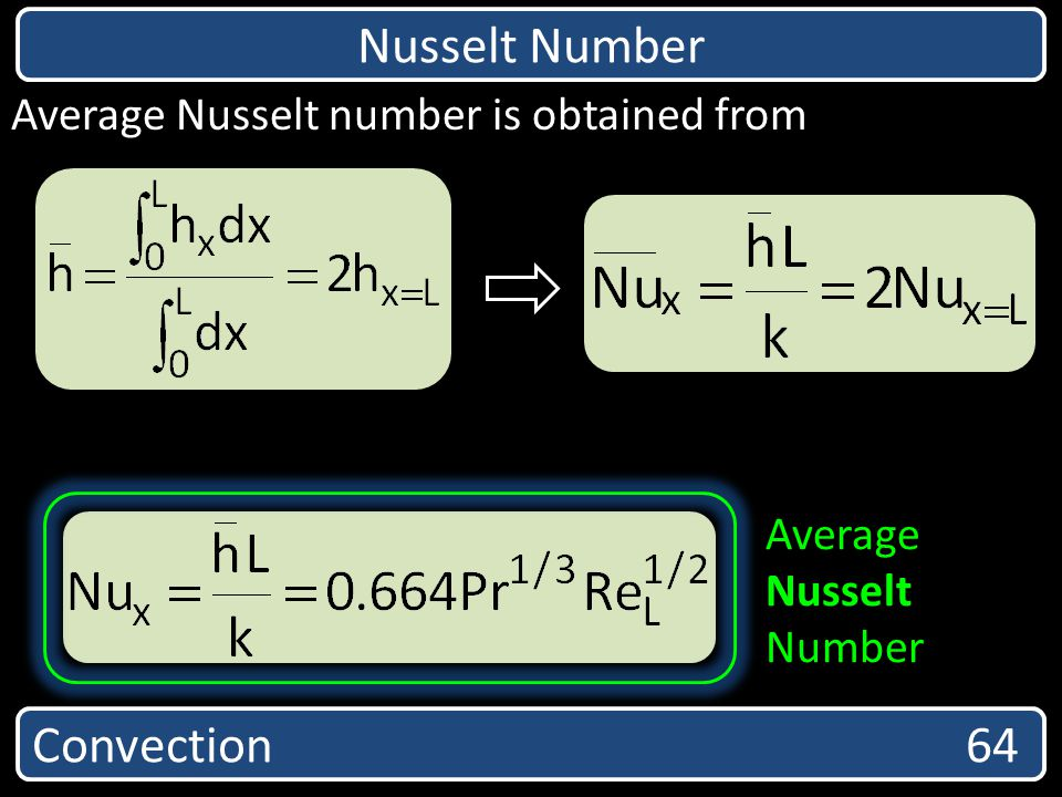 Nusselt Number Convection 64 Average Nusselt number is obtained from