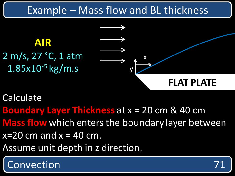 Example – Mass flow and BL thickness