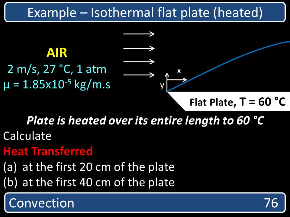 Plate is heated over its entire length to 60 °C