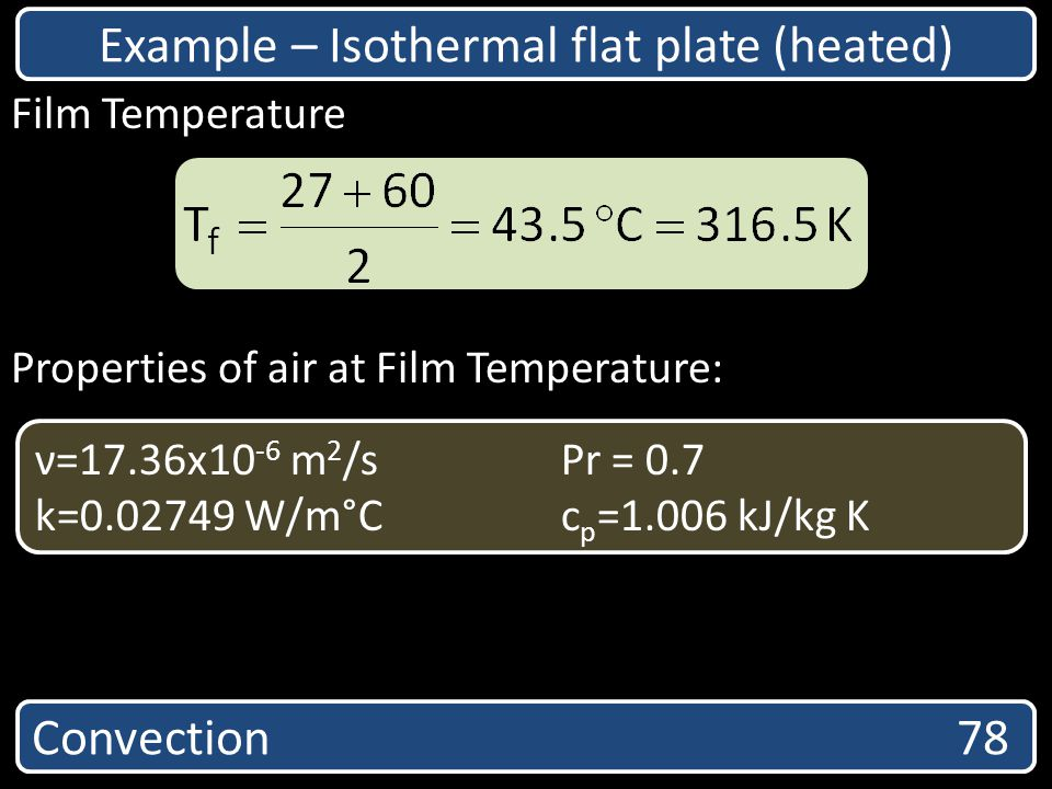 Example – Isothermal flat plate (heated)