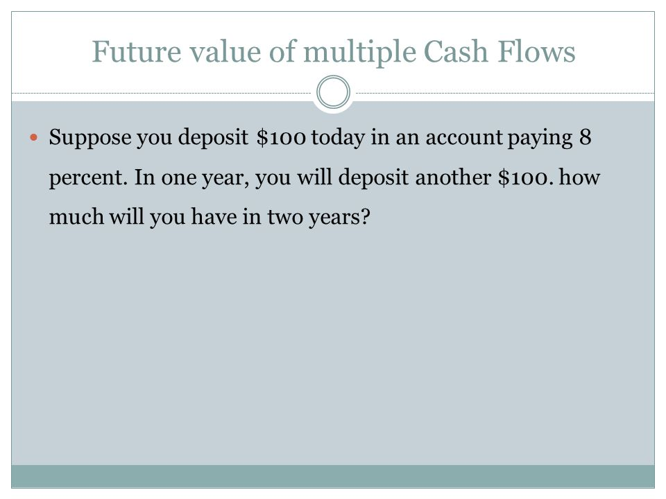 Future value of multiple Cash Flows