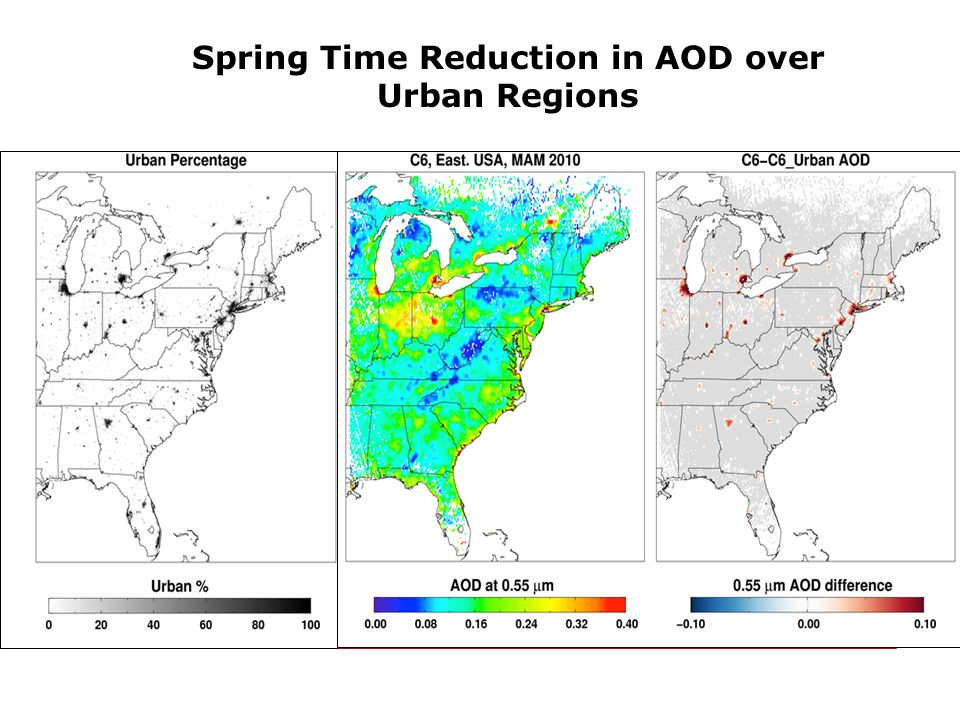 Spring Time Reduction in AOD over Urban Regions