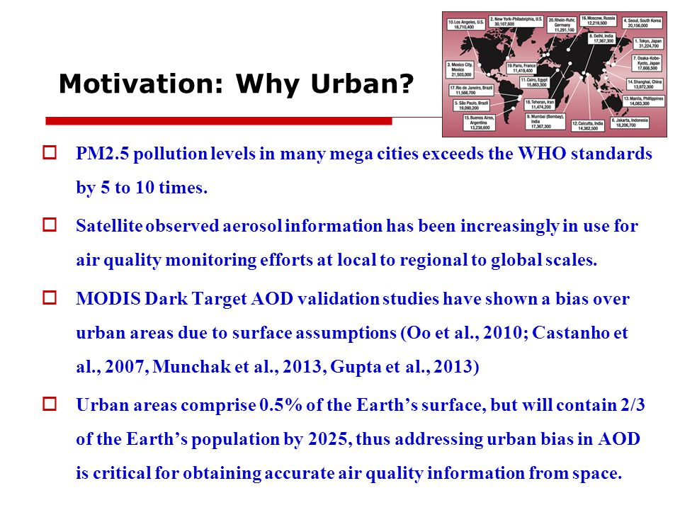 Motivation: Why Urban PM2.5 pollution levels in many mega cities exceeds the WHO standards by 5 to 10 times.