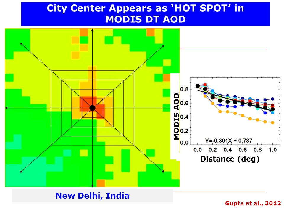City Center Appears as 'HOT SPOT' in MODIS DT AOD