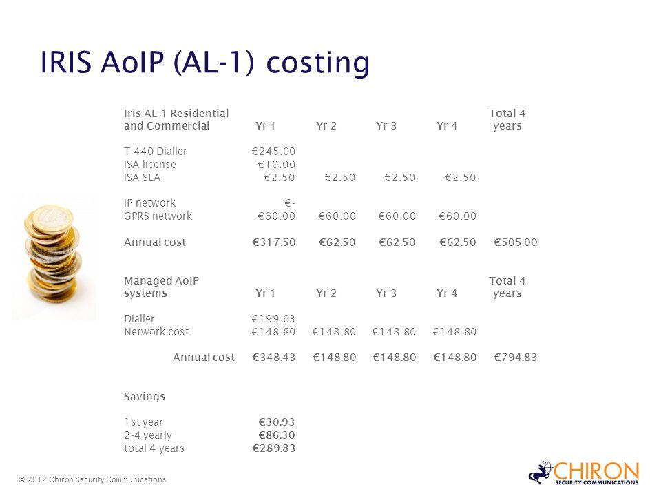 IRIS AoIP (AL-1) costing
