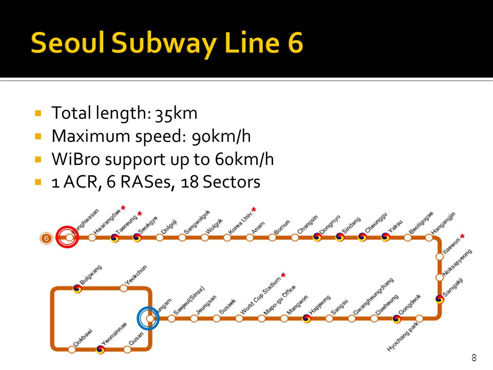 Seoul Subway Line 6 Total length: 35km Maximum speed: 90km/h