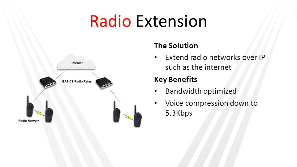 Radio Extension The Solution