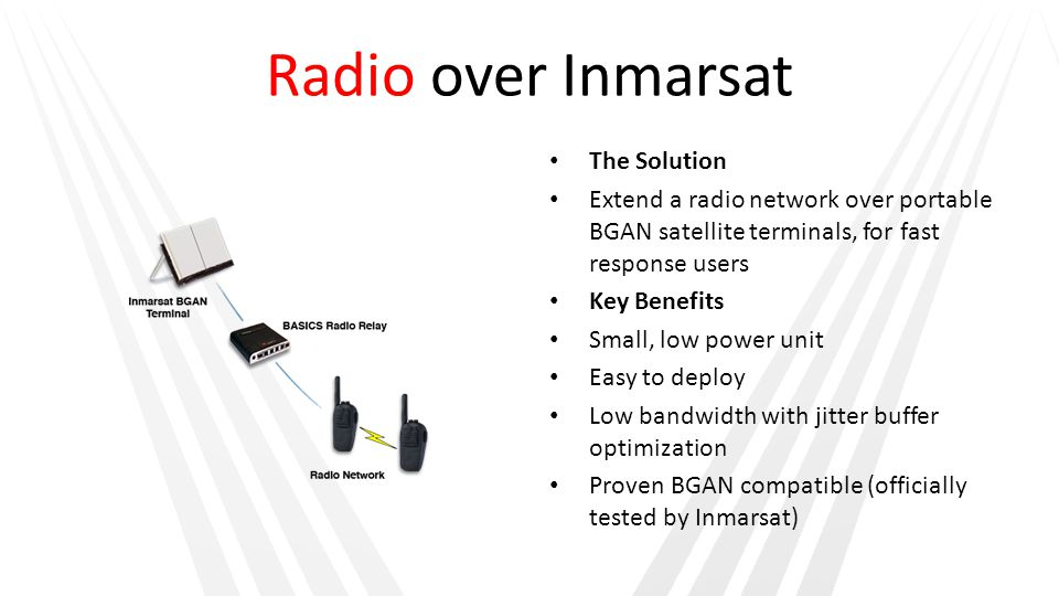 Radio over Inmarsat The Solution