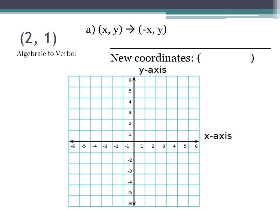 (2, 1) a) (x, y)  (-x, y) _______________________