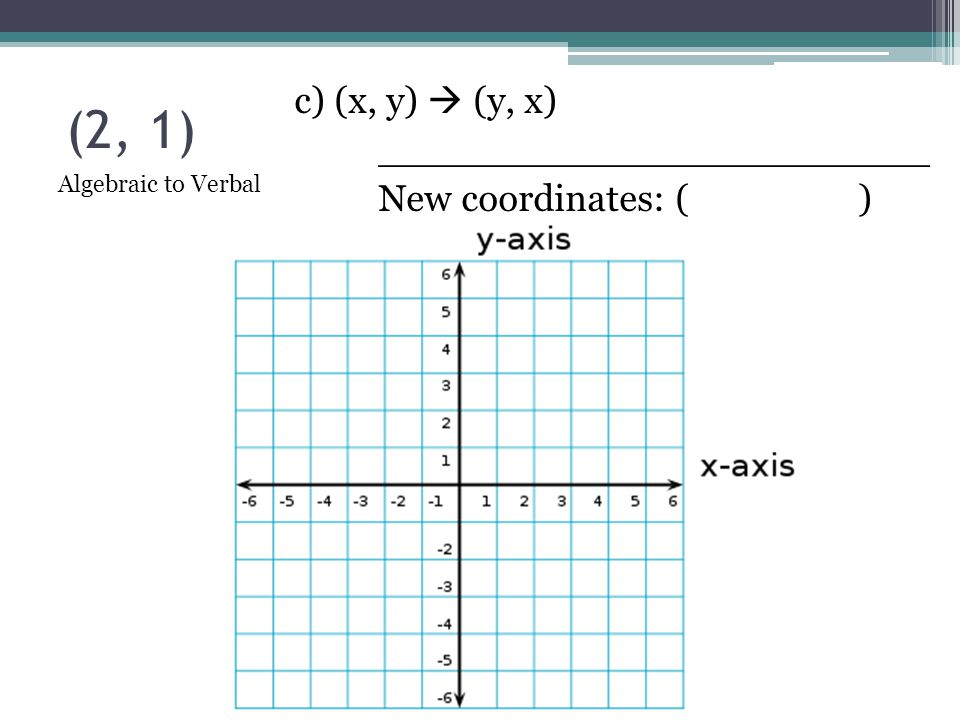 (2, 1) c) (x, y)  (y, x) _______________________ New coordinates: ( )