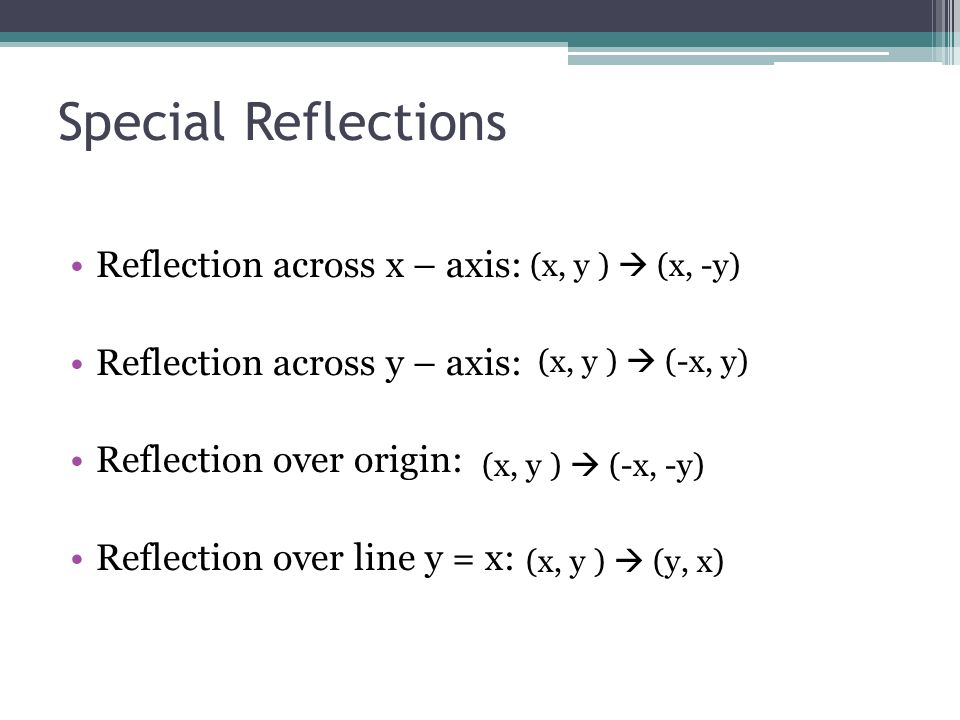 Special Reflections Reflection across x – axis: