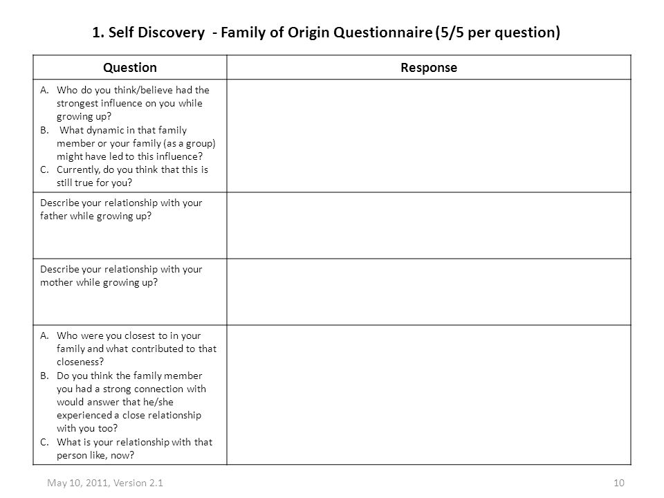 1. Self Discovery - Family of Origin Questionnaire (5/5 per question)