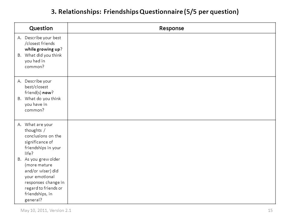 3. Relationships: Friendships Questionnaire (5/5 per question)