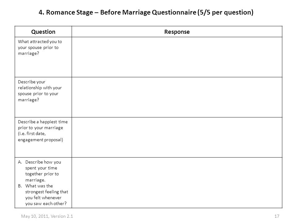 4. Romance Stage – Before Marriage Questionnaire (5/5 per question)