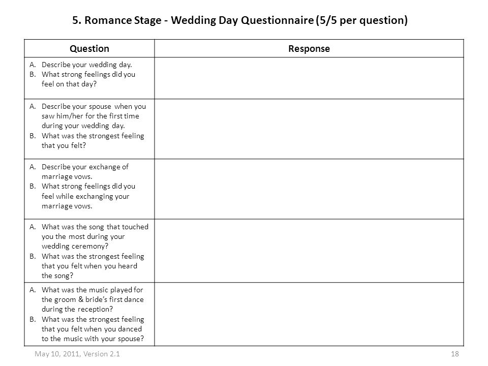 5. Romance Stage - Wedding Day Questionnaire (5/5 per question)
