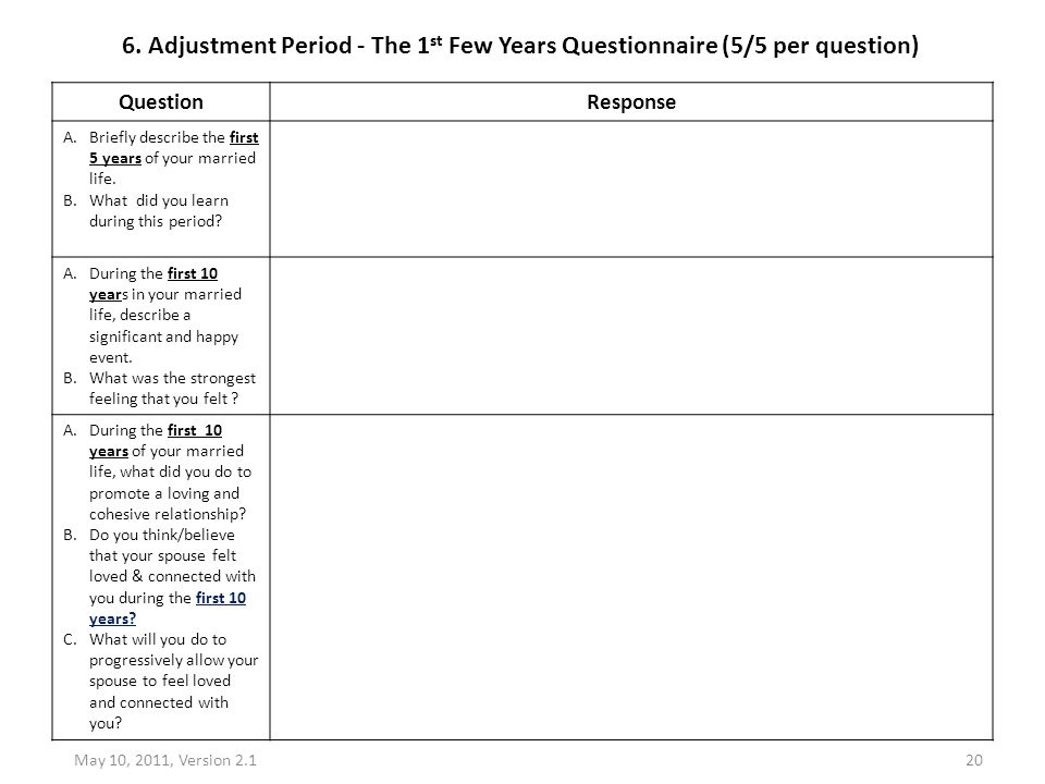 6. Adjustment Period - The 1st Few Years Questionnaire (5/5 per question)