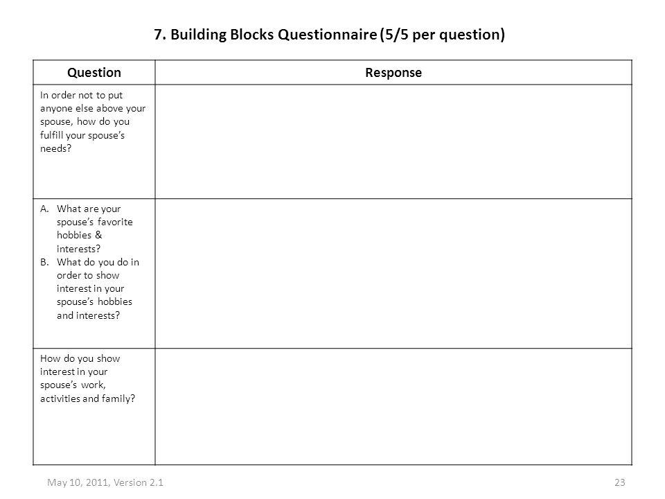 7. Building Blocks Questionnaire (5/5 per question)