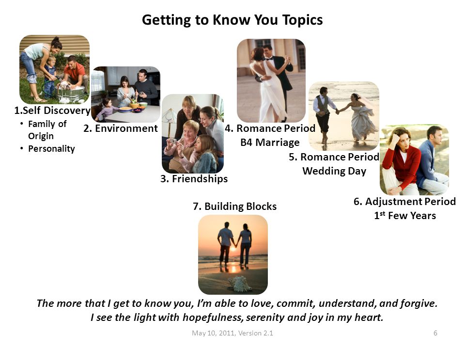 Getting to Know You Topics
