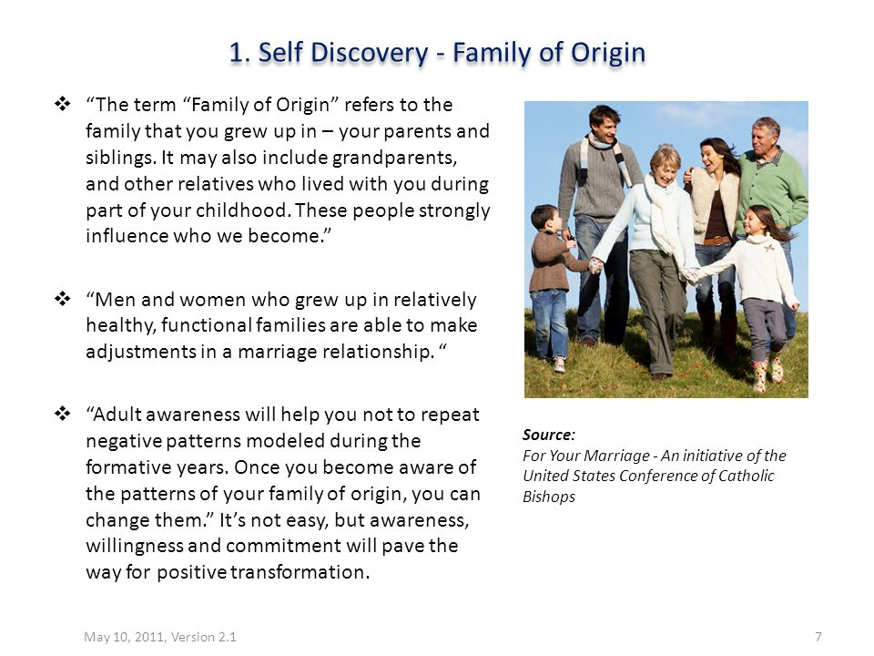 1. Self Discovery - Family of Origin