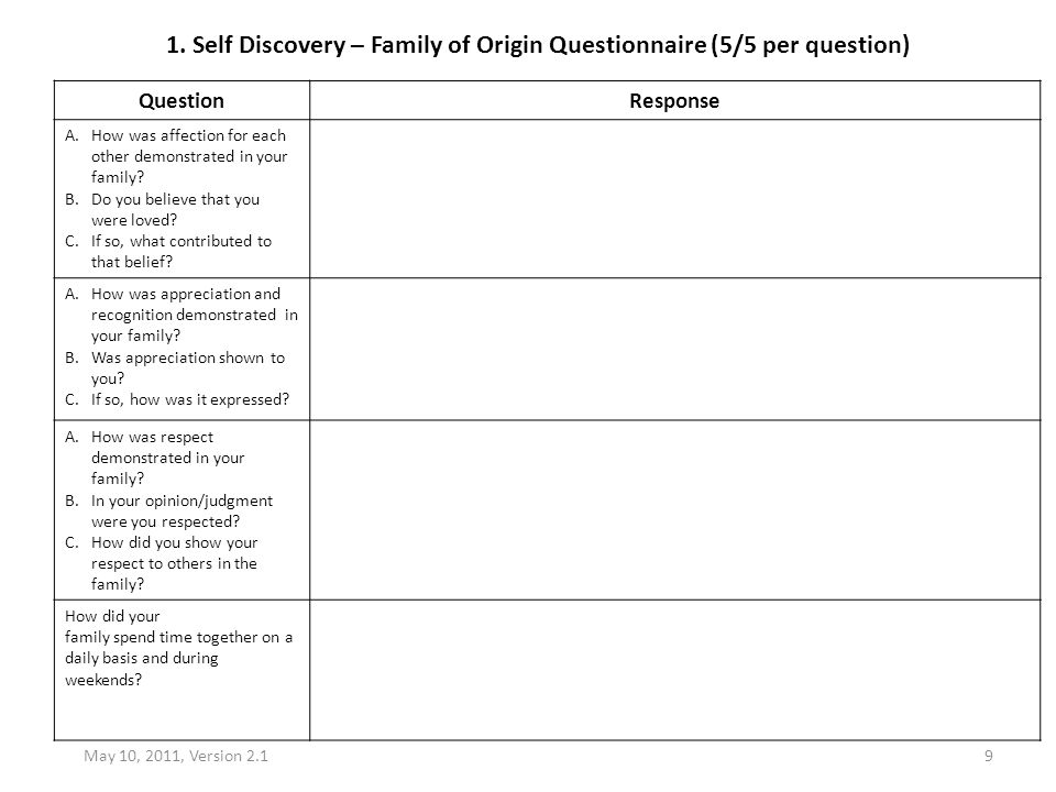 1. Self Discovery – Family of Origin Questionnaire (5/5 per question)