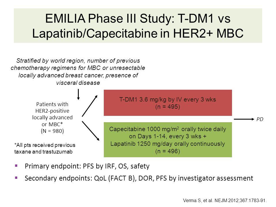 EMILIA Phase III Study: T-DM1 vs Lapatinib/Capecitabine in HER2+ MBC
