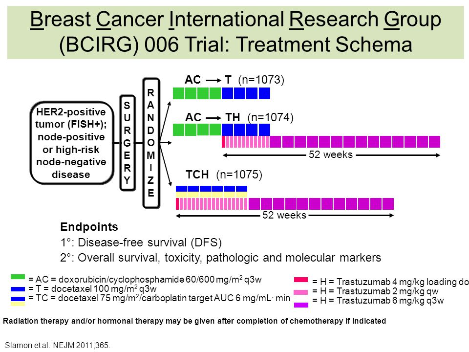 t treatment breast cancer ac