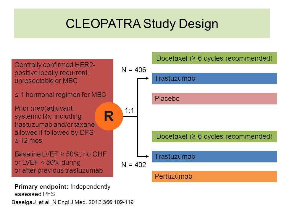 CLEOPATRA Study Design