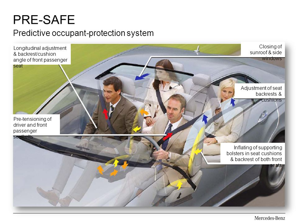 PRE-SAFE Predictive occupant-protection system