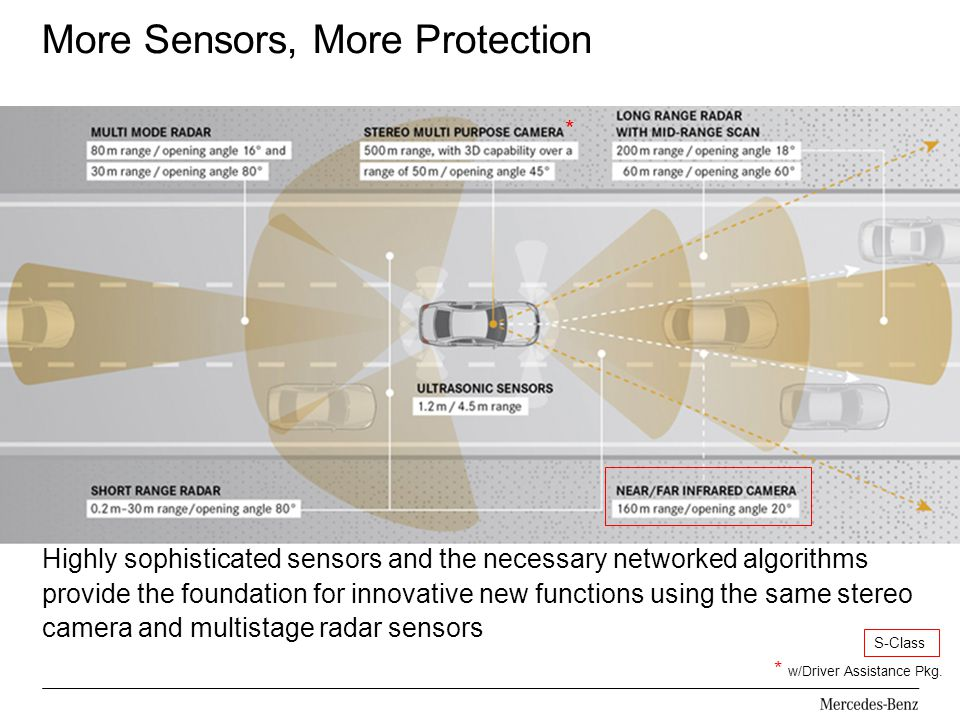 More Sensors, More Protection