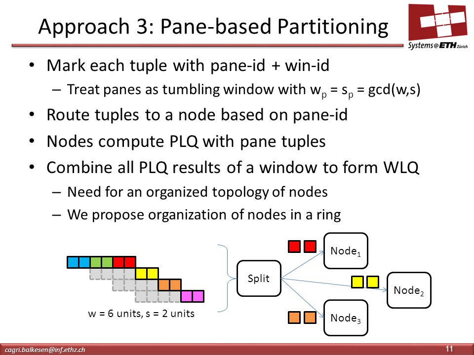 Approach 3: Pane-based Partitioning