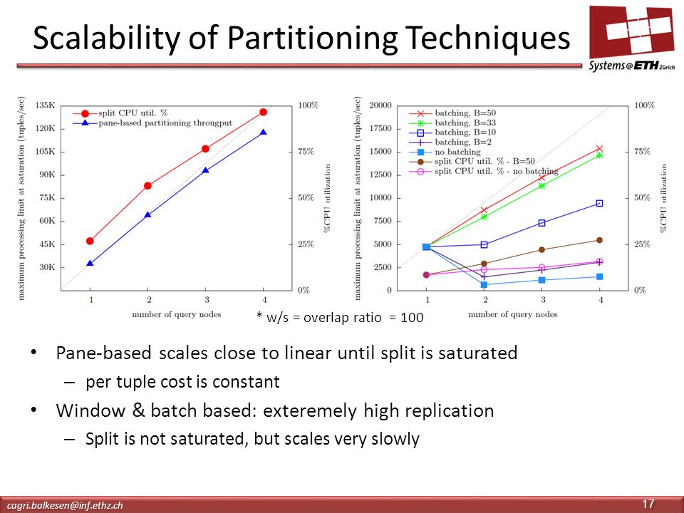 Scalability of Partitioning Techniques