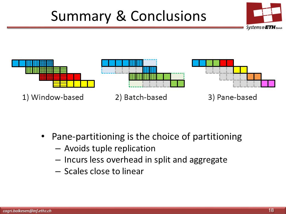 Summary & Conclusions Pane-partitioning is the choice of partitioning