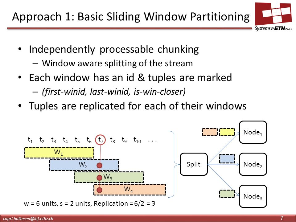 Approach 1: Basic Sliding Window Partitioning